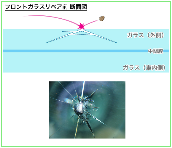 飛び石解説図1_2